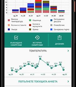 Мобилното приложение Medrec:M вече включва и ваксинационни планове